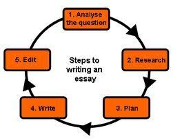 Reflective Essay Outline: Some Advice on Self Reflection